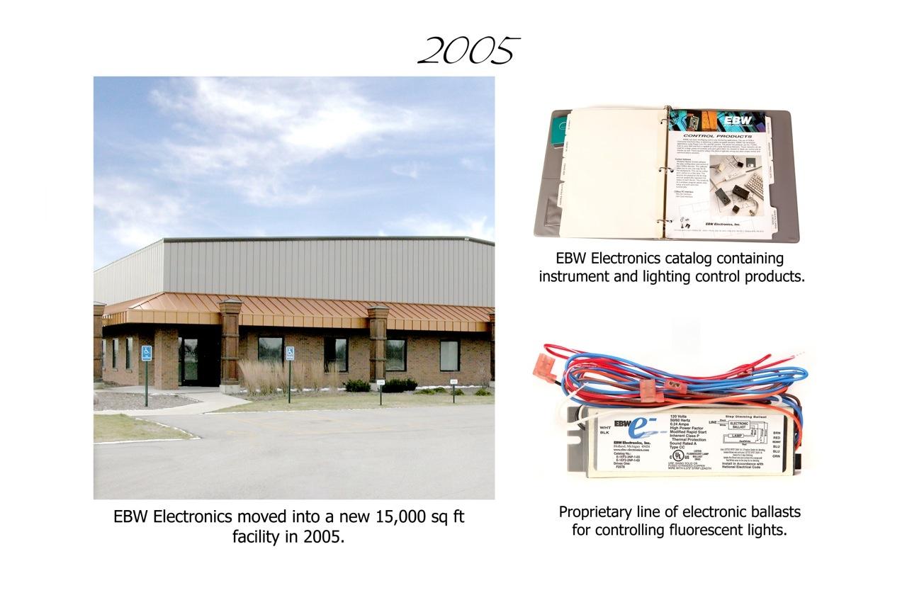 EBW Electronics 2005