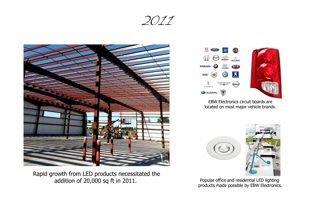 EBW Electronics 2011